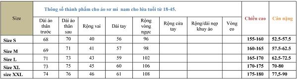Bảng thông số thành phẩm đồng phục sơ mi nam mantis 2017