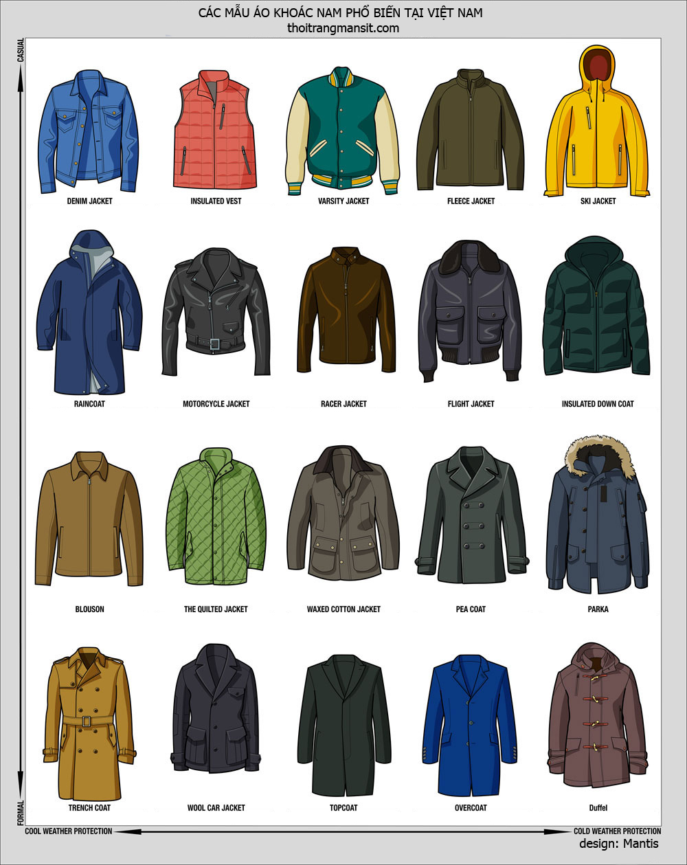 Các mẫu áo khoác phổ biến tại Việt Nam.
